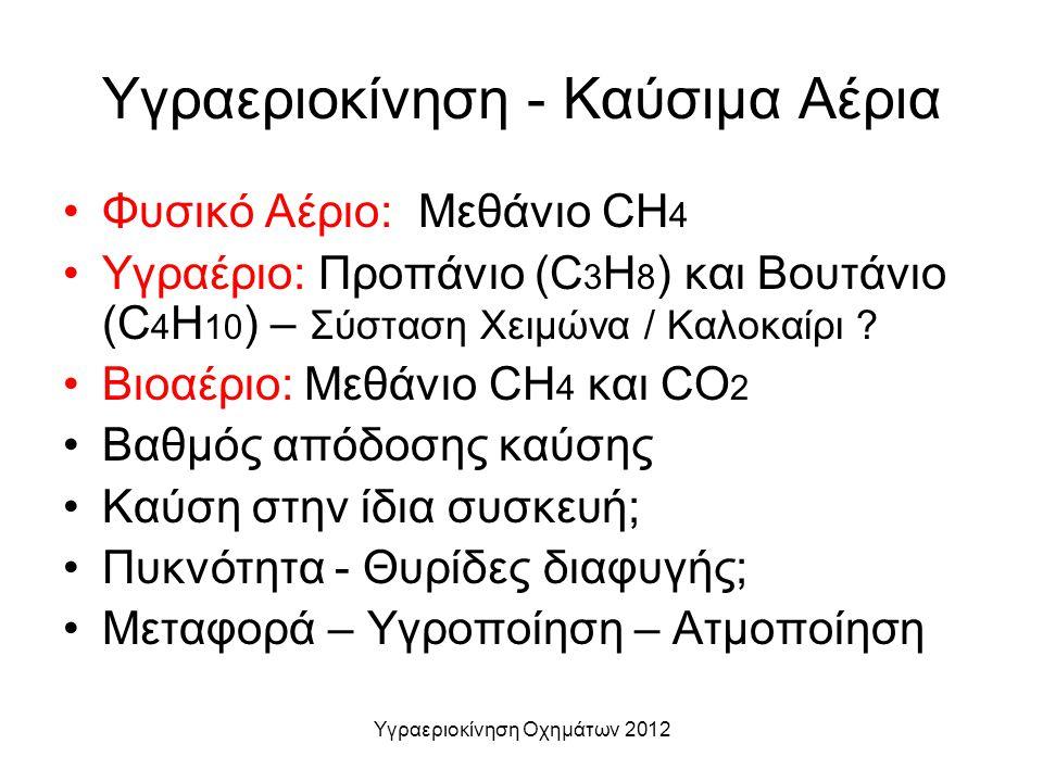 Υγραεριοκίνηση Οχημάτων 2012 Υγραεριοκίνηση - Καύσιμα Αέρια Φυσικό Αέριο: Μεθάνιο CH 4 Υγραέριο: Προπάνιο (C 3 H 8 ) και Βουτάνιο (C 4 H 10 ) – Σύστασ