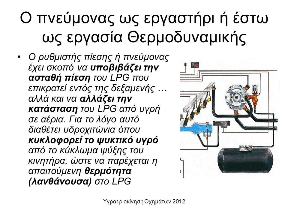 Υγραεριοκίνηση Οχημάτων 2012 Ο πνεύμονας ως εργαστήρι ή έστω ως εργασία Θερμοδυναμικής Ο ρυθμιστής πίεσης ή πνεύμονας έχει σκοπό να υποβιβάζει την αστ