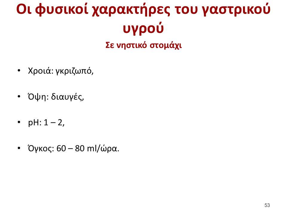 Οι φυσικοί χαρακτήρες του γαστρικού υγρού Σε νηστικό στομάχι Χροιά: γκριζωπό, Όψη: διαυγές, pH: 1 – 2, Όγκος: 60 – 80 ml/ώρα. 53