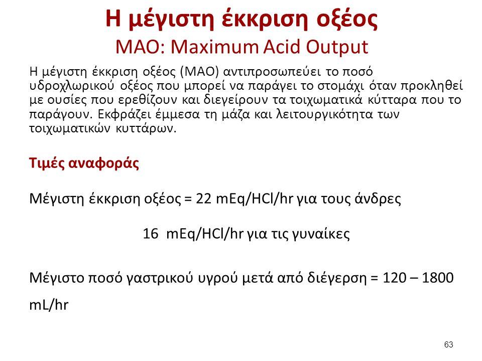 Η μέγιστη έκκριση οξέος ΜΑΟ: Μaximum Acid Output Η μέγιστη έκκριση οξέος (ΜΑΟ) αντιπροσωπεύει το ποσό υδροχλωρικού οξέος που μπορεί να παράγει το στομ
