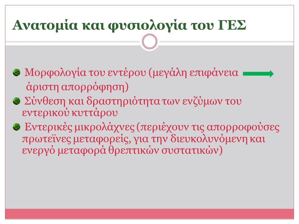 Ανατομία και φυσιολογία του ΓΕΣ Μορφολογία του εντέρου (μεγάλη επιφάνεια άριστη απορρόφηση) Σύνθεση και δραστηριότητα των ενζύμων του εντερικού κυττάρ