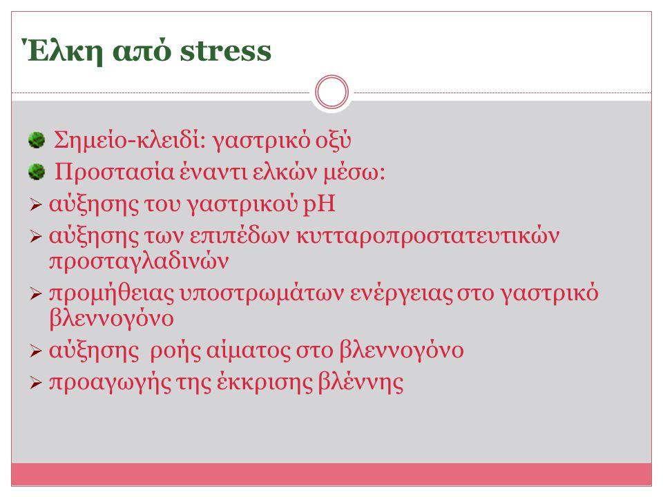 Έλκη από stress Σημείο-κλειδί: γαστρικό οξύ Προστασία έναντι ελκών μέσω:  αύξησης του γαστρικού pΗ  αύξησης των επιπέδων κυτταροπροστατευτικών προστ