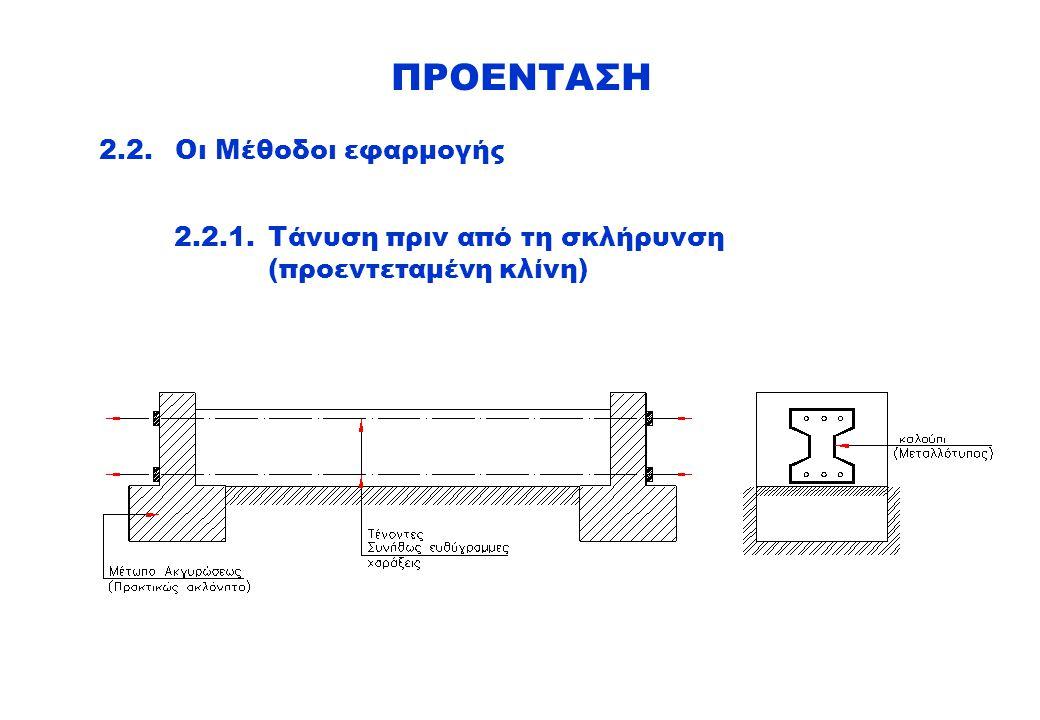 2.2.Οι Μέθοδοι εφαρμογής ΠΡΟΕΝΤΑΣΗ 2.2.1.Τάνυση πριν από τη σκλήρυνση (προεντεταμένη κλίνη)