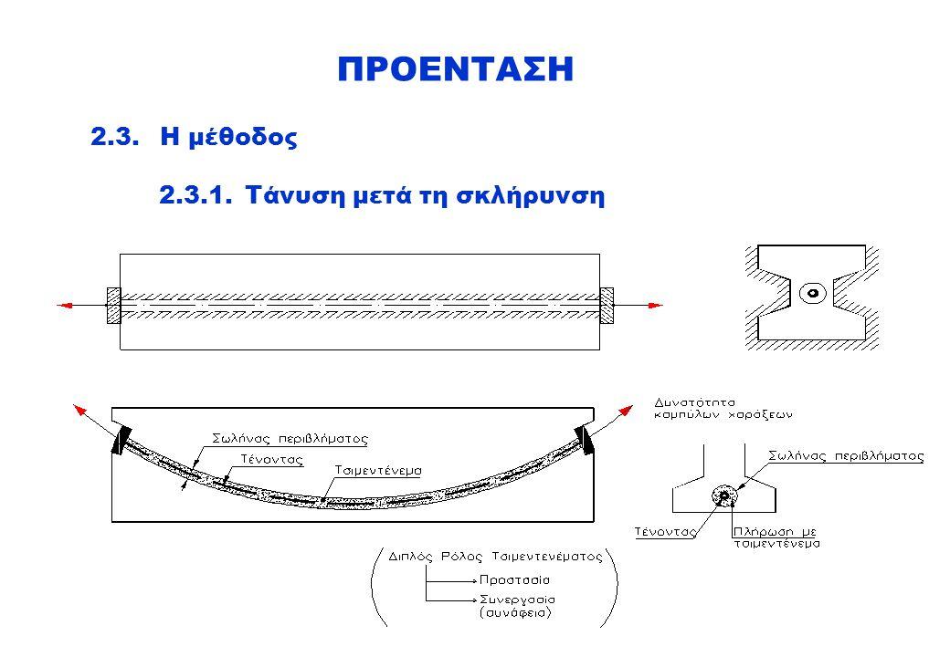 Χαρακτηρισμός προεντάσεως εν σχέσει προς: 3.1Κατάσταση σκυροδέματος κατά την τάνυση α.Πριν από τη σκλήρυνση (προεντεταμένη κλίνη – προκατασκευή) β.Μετά τη σκλήρυνση 3.2Επιτρεπόμενη τάση εφελκυσμού στην Ο.Κ.Λ.