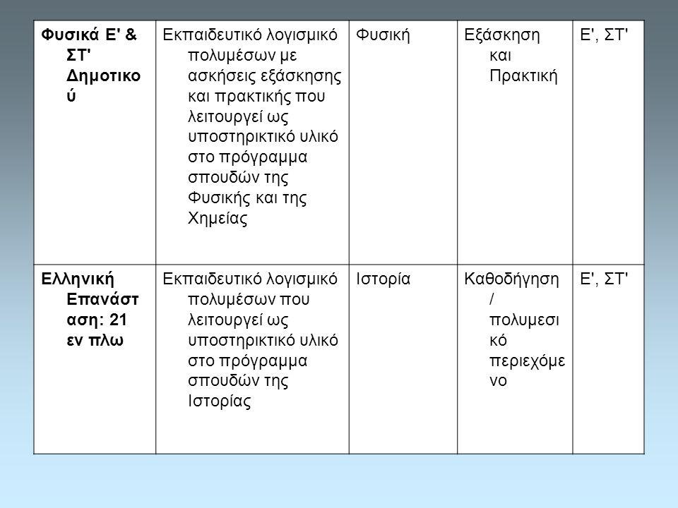 Φυσικά Ε & ΣΤ Δημοτικο ύ Εκπαιδευτικό λογισμικό πολυμέσων με ασκήσεις εξάσκησης και πρακτικής που λειτουργεί ως υποστηρικτικό υλικό στο πρόγραμμα σπουδών της Φυσικής και της Χημείας ΦυσικήΕξάσκηση και Πρακτική Ε , ΣΤ Ελληνική Επανάστ αση: 21 εν πλω Εκπαιδευτικό λογισμικό πολυμέσων που λειτουργεί ως υποστηρικτικό υλικό στο πρόγραμμα σπουδών της Ιστορίας ΙστορίαΚαθοδήγηση / πολυμεσι κό περιεχόμε νο Ε , ΣΤ