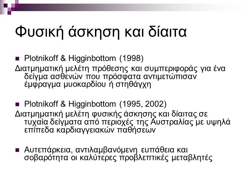 Φυσική άσκηση και δίαιτα Plotnikoff & Higginbottom (1998) Διατμηματική μελέτη πρόθεσης και συμπεριφοράς για ένα δείγμα ασθενών που πρόσφατα αντιμετώπισαν έμφραγμα μυοκαρδίου ή στηθάγχη Plotnikoff & Higginbottom (1995, 2002) Διατμηματική μελέτη φυσικής άσκησης και δίαιτας σε τυχαία δείγματα από περιοχές της Αυστραλίας με υψηλά επίπεδα καρδιαγγειακών παθήσεων Αυτεπάρκεια, αντιλαμβανόμενη ευπάθεια και σοβαρότητα οι καλύτερες προβλεπτικές μεταβλητές