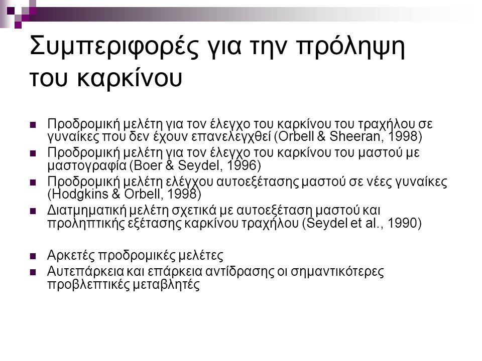 Συμπεριφορές για την πρόληψη του καρκίνου Προδρομική μελέτη για τον έλεγχο του καρκίνου του τραχήλου σε γυναίκες που δεν έχουν επανελεγχθεί (Orbell & Sheeran, 1998) Προδρομική μελέτη για τον έλεγχο του καρκίνου του μαστού με μαστογραφία (Boer & Seydel, 1996) Προδρομική μελέτη ελέγχου αυτοεξέτασης μαστού σε νέες γυναίκες (Hodgkins & Orbell, 1998) Διατμηματική μελέτη σχετικά με αυτοεξέταση μαστού και προληπτικής εξέτασης καρκίνου τραχήλου (Seydel et al., 1990) Αρκετές προδρομικές μελέτες Αυτεπάρκεια και επάρκεια αντίδρασης οι σημαντικότερες προβλεπτικές μεταβλητές