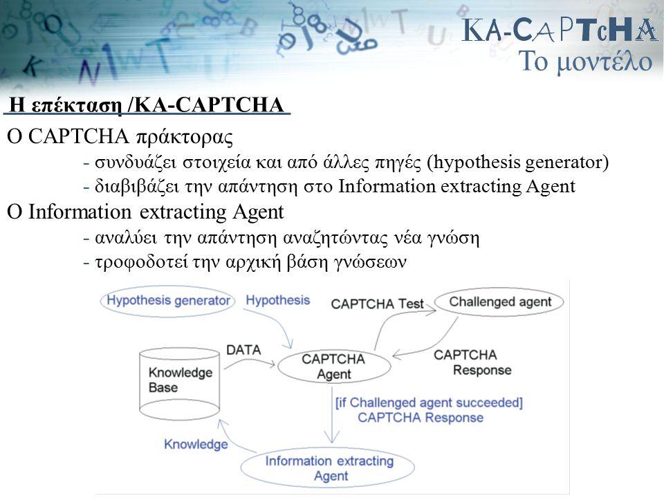 Το μοντέλο Η επέκταση /KA-CAPTCHA Ο CAPTCHA πράκτορας - συνδυάζει στοιχεία και από άλλες πηγές (hypothesis generator) - διαβιβάζει την απάντηση στο In
