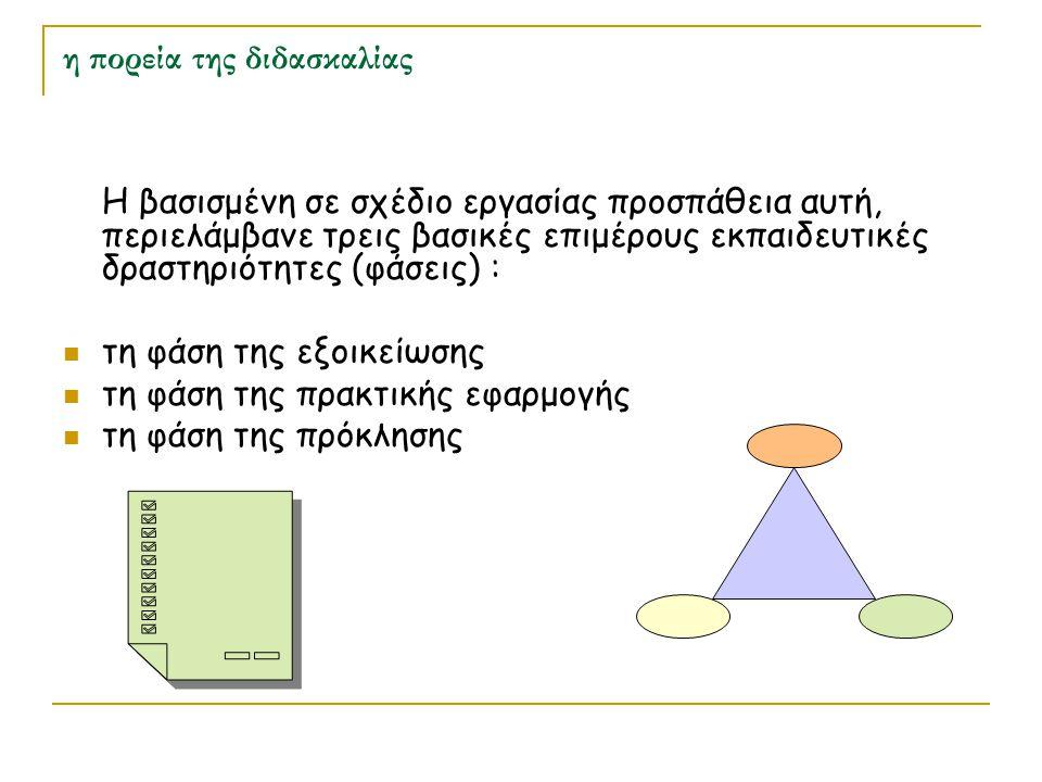 η πορεία της διδασκαλίας Η βασισμένη σε σχέδιο εργασίας προσπάθεια αυτή, περιελάμβανε τρεις βασικές επιμέρους εκπαιδευτικές δραστηριότητες (φάσεις) : τη φάση της εξοικείωσης τη φάση της πρακτικής εφαρμογής τη φάση της πρόκλησης