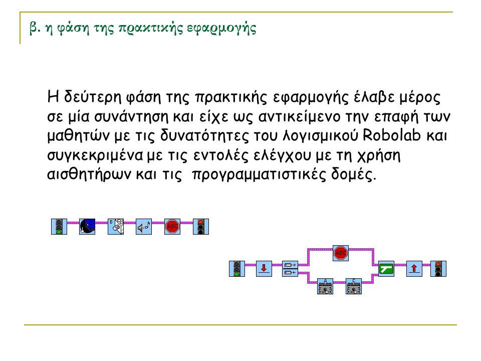 β. η φάση της πρακτικής εφαρμογής Η δεύτερη φάση της πρακτικής εφαρμογής έλαβε μέρος σε μία συνάντηση και είχε ως αντικείμενο την επαφή των μαθητών με