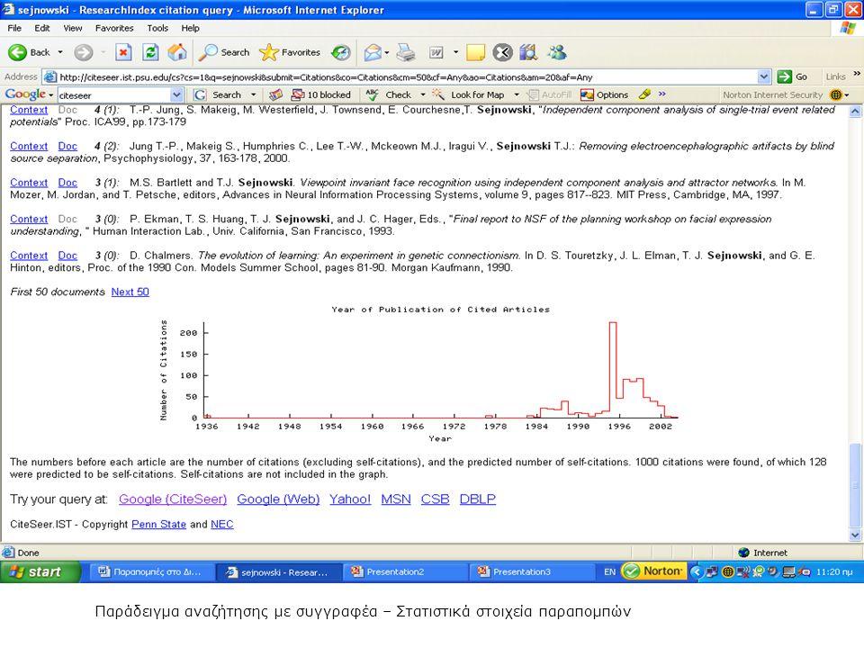 Παράδειγμα αναζήτησης με συγγραφέα – Στατιστικά στοιχεία παραπομπών