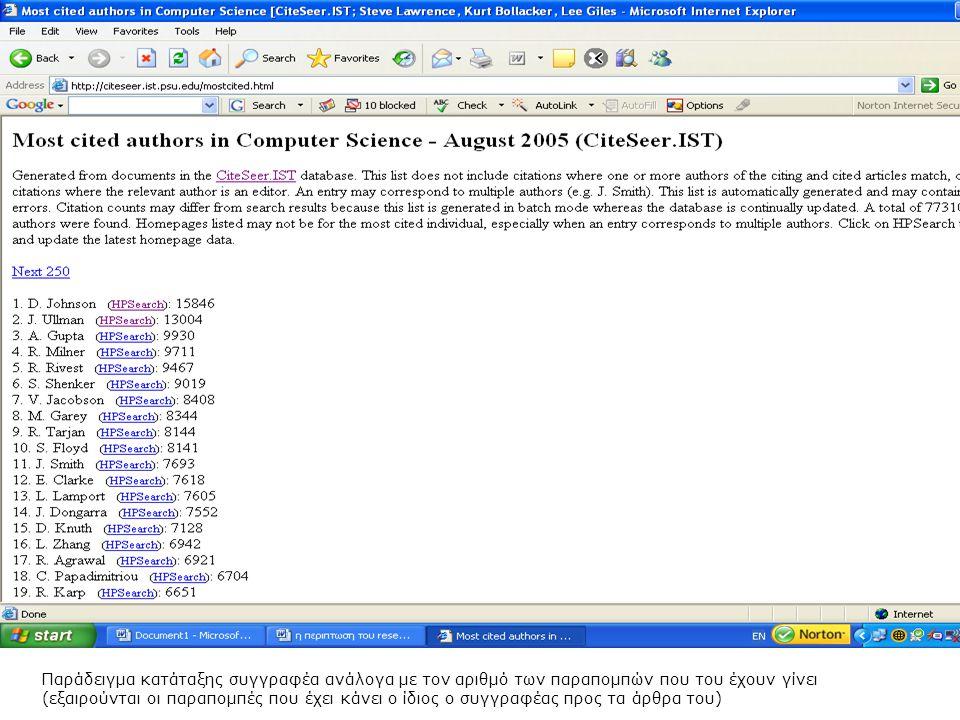Παράδειγμα κατάταξης συγγραφέα ανάλογα με τον αριθμό των παραπομπών που του έχουν γίνει (εξαιρούνται οι παραπομπές που έχει κάνει ο ίδιος ο συγγραφέας προς τα άρθρα του)