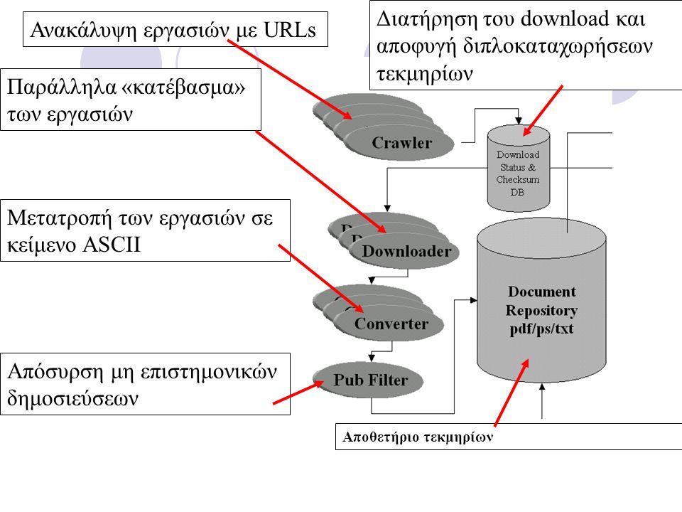 Ανακάλυψη εργασιών με URLs Παράλληλα «κατέβασμα» των εργασιών Μετατροπή των εργασιών σε κείμενο ASCII Απόσυρση μη επιστημονικών δημοσιεύσεων Διατήρηση