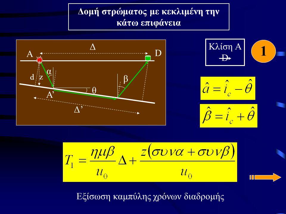 Δομή στρώματος με κεκλιμένη την κάτω επιφάνεια Δ Α D θ α β d A' Δ' z Εξίσωση καμπύλης χρόνων διαδρομής 1 Κλίση Α D