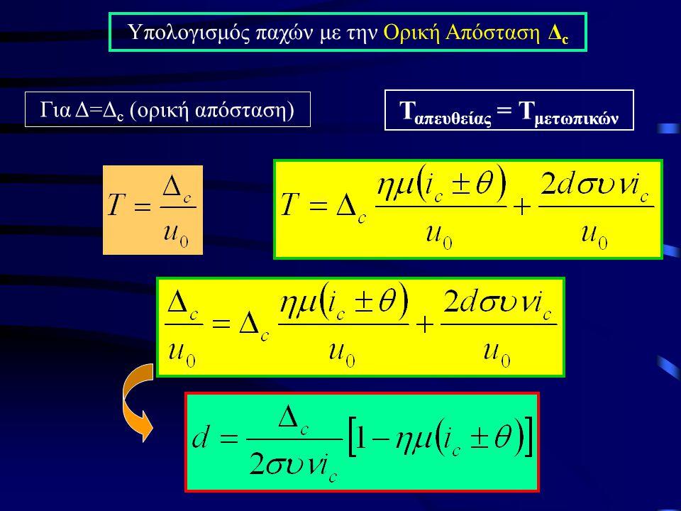 Υπολογισμός παχών με την Ορική Απόσταση Δ c Για Δ=Δ c (ορική απόσταση) Τ απευθείας = Τ μετωπικών