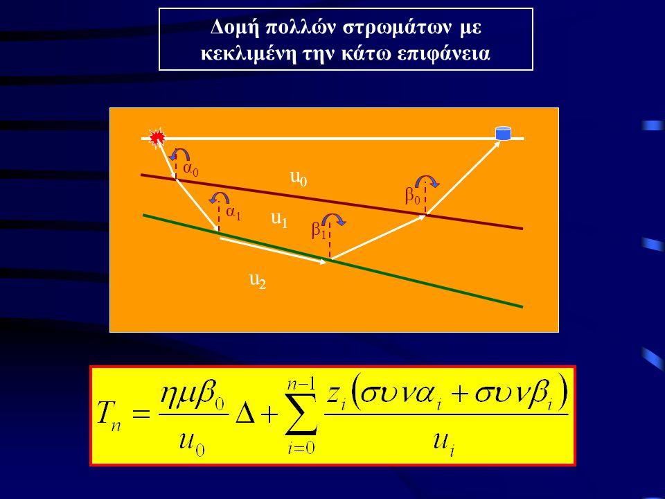 Δομή πολλών στρωμάτων με κεκλιμένη την κάτω επιφάνεια α0α0 β0β0 α1α1 β1β1 u0u0 u1u1 u2u2