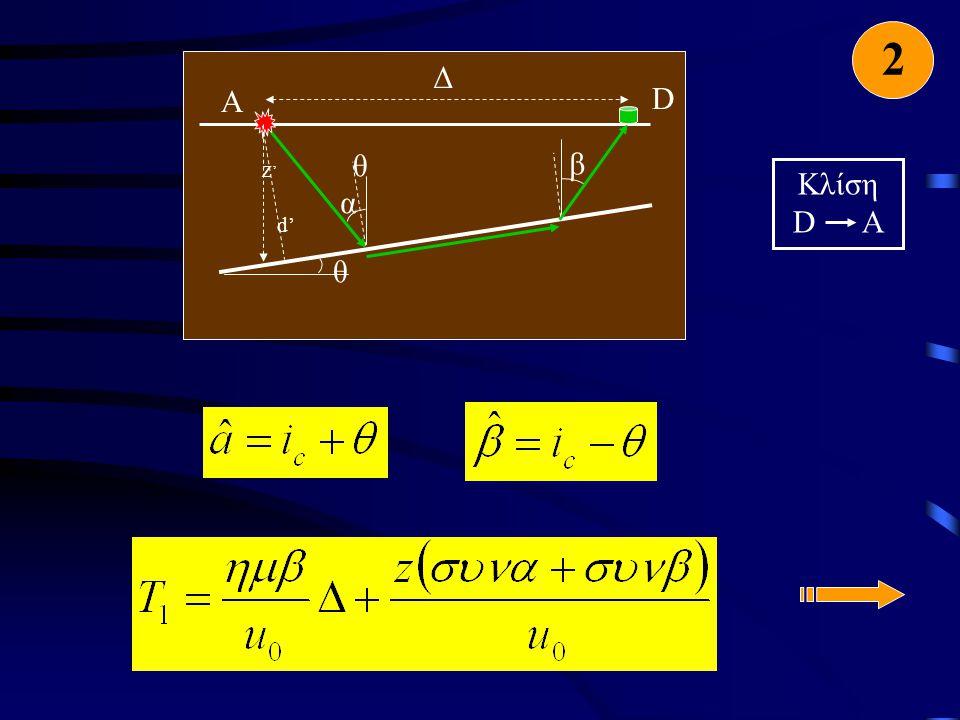 2 Δ Α D θ α β Z' θ d' Κλίση D A
