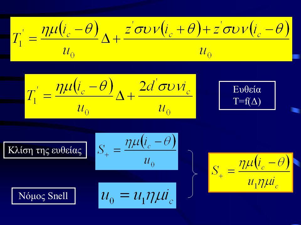 Τακτική επίλυσης του προβλήματος Α D Δ d z Διενέργεια κανονικού και αντιστρόφου σεισμικού προφίλ Κατασκευή καμπύλων χρόνου διαδρομής των δύο προφίλ 1/u 0 S-S- S+S+ TiTi Δ T' i