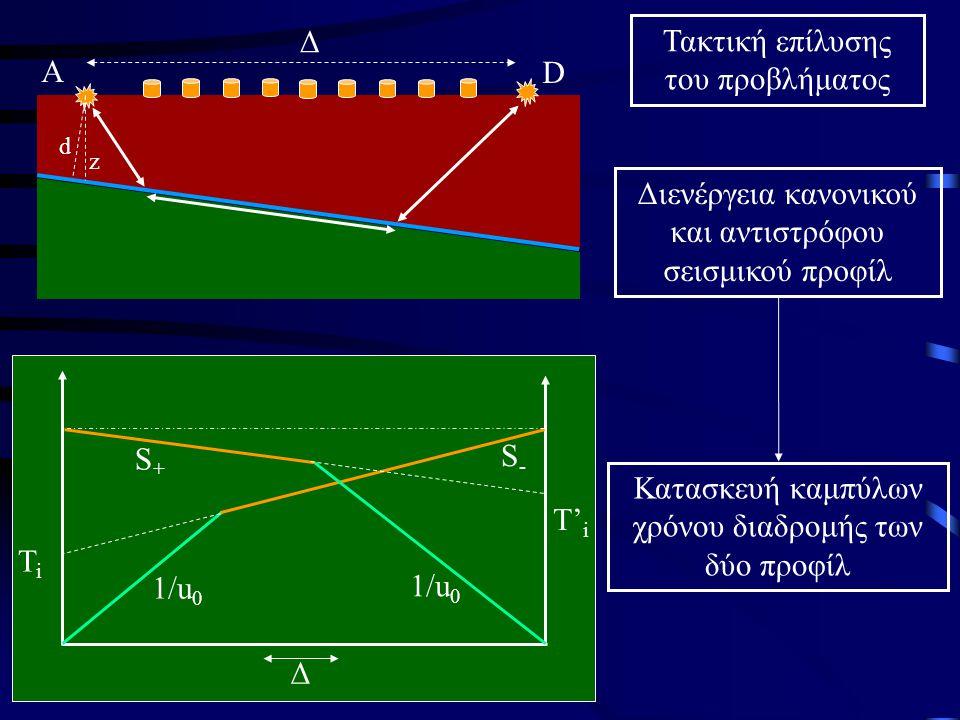 Τακτική επίλυσης του προβλήματος Α D Δ d z Διενέργεια κανονικού και αντιστρόφου σεισμικού προφίλ Κατασκευή καμπύλων χρόνου διαδρομής των δύο προφίλ 1/