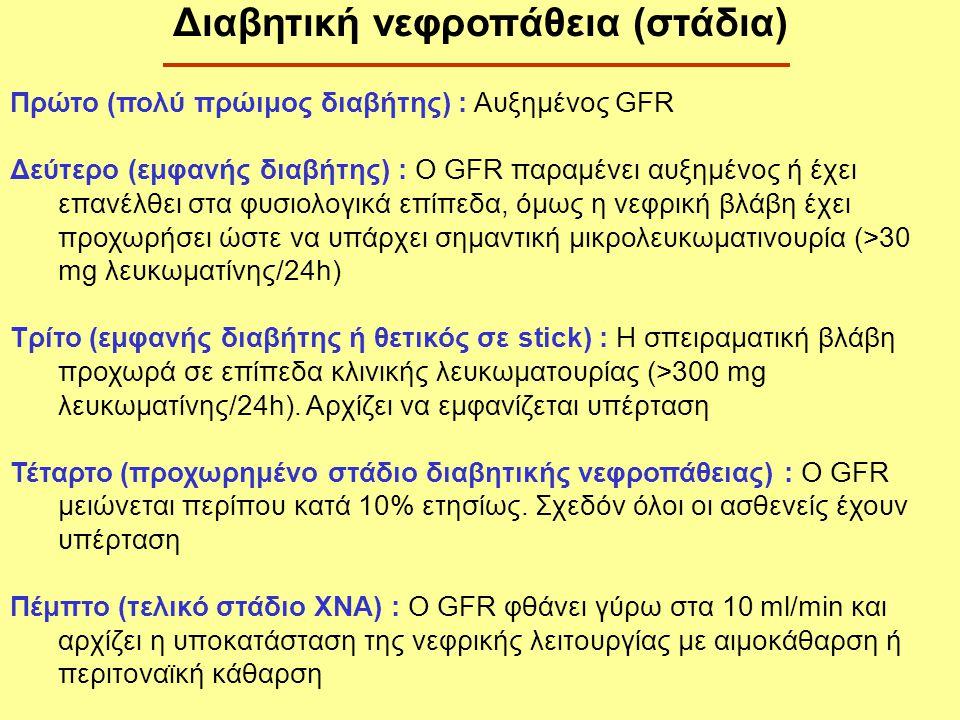 Πρώτο (πολύ πρώιμος διαβήτης) : Αυξημένος GFR Δεύτερο (εμφανής διαβήτης) : Ο GFR παραμένει αυξημένος ή έχει επανέλθει στα φυσιολογικά επίπεδα, όμως η