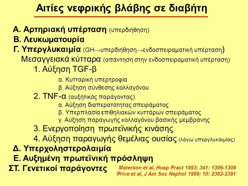 Αιτίες νεφρικής βλάβης σε διαβήτη Α. Αρτηριακή υπέρταση (υπερδιήθηση) Β. Λευκωματουρία Γ. Υπεργλυκαιμία (GH  υπερδιήθηση  ενδοσπειραματική υπέρταση