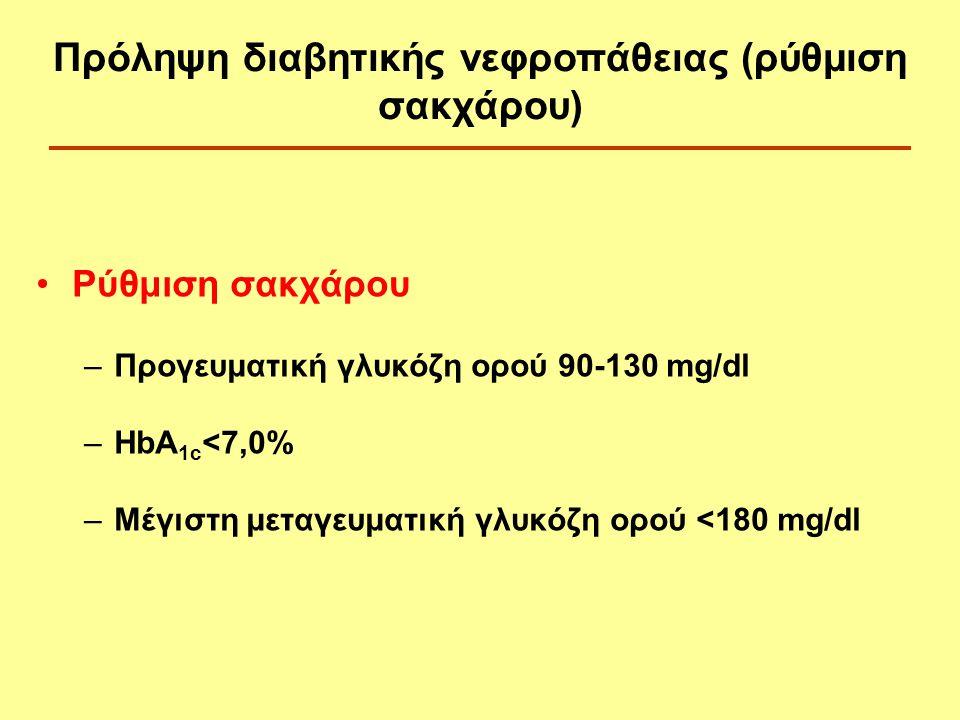 Ρύθμιση σακχάρου –Προγευματική γλυκόζη ορού 90-130 mg/dl –HbA 1c <7,0% –Μέγιστη μεταγευματική γλυκόζη ορού <180 mg/dl Πρόληψη διαβητικής νεφροπάθειας