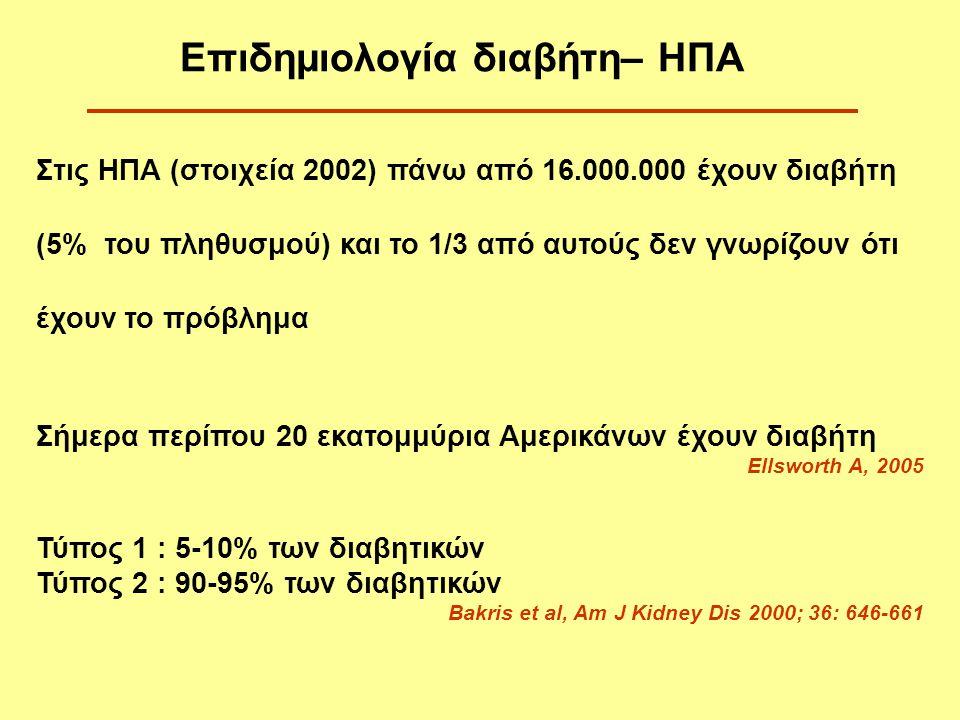 Οι ασθενείς με διαβητική νεφροπάθεια και νεφρωσικό σύνδρομο που μείωσαν την λευκωματουρία τους δεν επιβάρυναν τη νεφρική τους λειτουργία στο τέλος της μελέτης, ενώ αυτοί που δεν απάντησαν είχαν μείωση του GFR από 66 ml/min σε 38 ml/min Hebert et al, Kidney Int 1994; 46: 1688 Εξέλιξη νεφρικής βλάβης (λευκωματουρία)