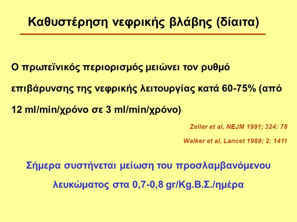 Σήμερα συστήνεται μείωση του προσλαμβανόμενου λευκώματος στα 0,7-0,8 gr/Kg.Β.Σ./ημέρα Καθυστέρηση νεφρικής βλάβης (δίαιτα) Ο πρωτεϊνικός περιορισμός μ