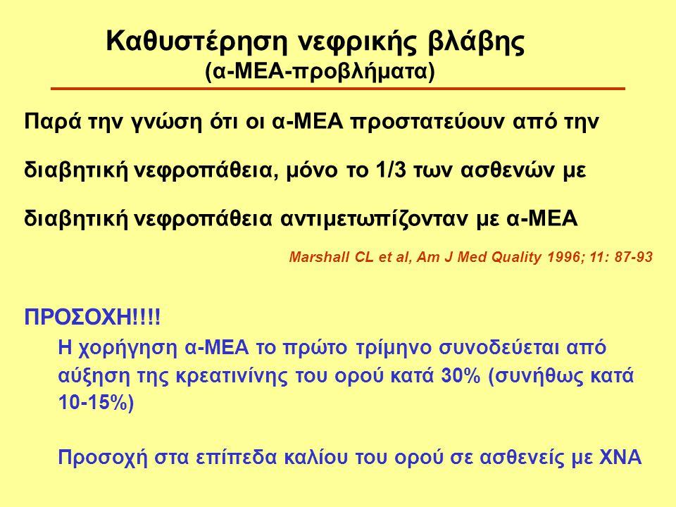 ΠΡΟΣΟΧΗ!!!! Η χορήγηση α-ΜΕΑ το πρώτο τρίμηνο συνοδεύεται από αύξηση της κρεατινίνης του ορού κατά 30% (συνήθως κατά 10-15%) Προσοχή στα επίπεδα καλίο