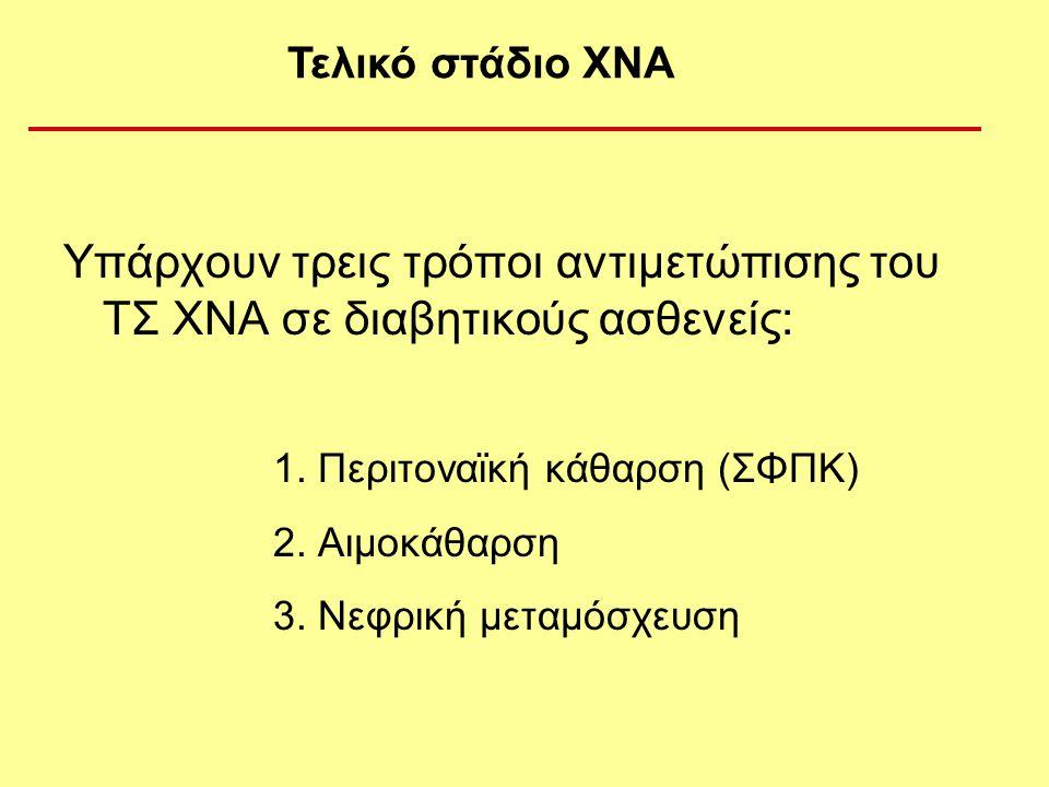 Υπάρχουν τρεις τρόποι αντιμετώπισης του ΤΣ ΧΝΑ σε διαβητικούς ασθενείς: 1. Περιτοναϊκή κάθαρση (ΣΦΠΚ) 2. Αιμοκάθαρση 3. Νεφρική μεταμόσχευση Τελικό στ