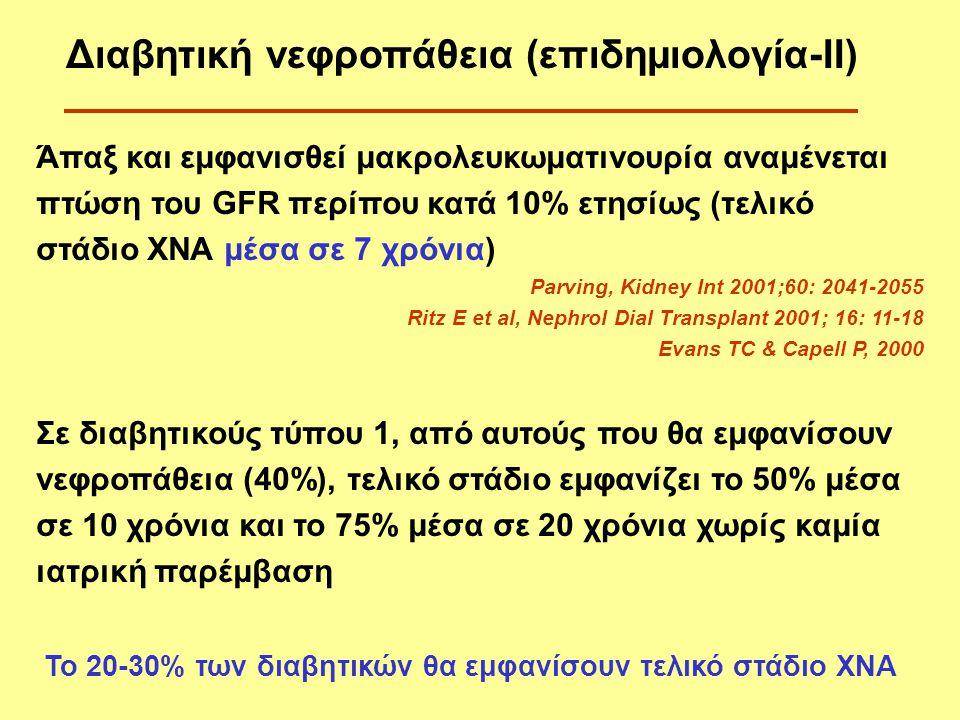 Όλοι διαβητικοί άσχετα αν έχουν ή όχι νεφροπάθεια πρέπει να λαμβάνουν έναν α- MEA για να επιβραδυνθεί η πρόοδος της νεφρικής βλάβης Golan et al, An Intern Med 1999; 131: 660-667 Wang, Lancet 1997; 349; 1782-1783 American Diabetes Association, Diabetes Care, 1999; 22: S66-S69, Marks J & Raskin P, Med Clin North Am 1998; 82: 877-907 Καθυστέρηση νεφρικής βλάβης (σημασία α-ΜΕΑ)
