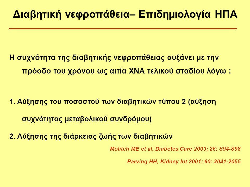 1.Καλή ρύθμιση σακχάρου 2.Μείωση επιπέδων AGEs 3.Καλή ρύθμιση της ΑΠ 4.Περιορισμό λευκώματος διαιτολογίου 5.Μείωση λευκωματουρίας 6.Πρόληψη αγγειακών βλαβών (λιπίδια) 7.Ενθάρρυνση διακοπής καπνίσματος 8.Αποφυγή και έγκαιρη αντιμετώπιση ουρολοιμώξεων 9.Αποφυγή χρήσης ακτινοσκιαγραφικών ουσιών, NSADs, νεφροτοξικών αντιβιοτικών Άπαξ και εμφανισθεί έκδηλη νεφροπάθεια, η πρόοδος της νεφρικής βλάβης δεν μπορεί να αποφευχθεί Πως επιβραδύνεται ο ρυθμός μείωσης της νεφρικής λειτουργίας;