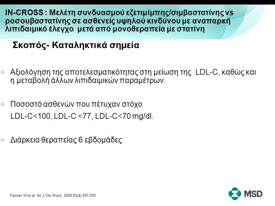 Σκοπός- Καταληκτικά σημεία ► Αξιολόγηση της αποτελεσματικότητας στη μείωση της LDL-C, καθώς και η μεταβολή άλλων λιπιδαιμικών παραμέτρων.