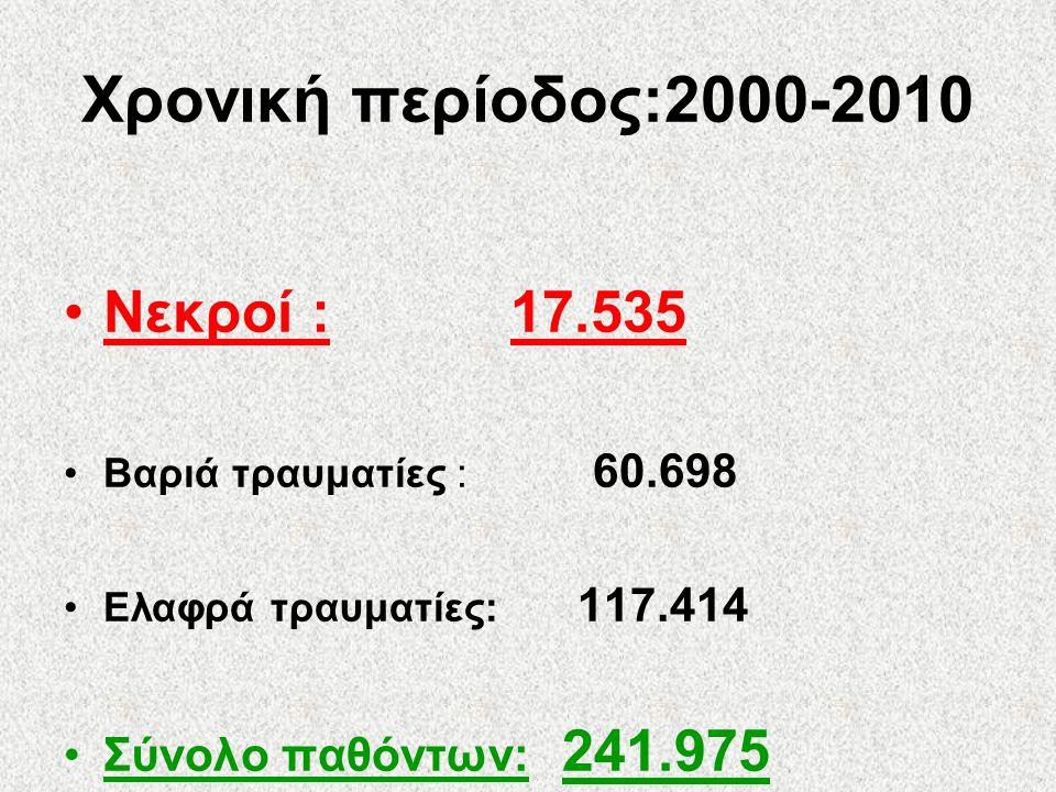 Όλοι οι αριθμοί που σας παρουσιάζουμε, δεν είναι απλώς νούμερα Είναι ΑΝΘΡΩΠΟΙ