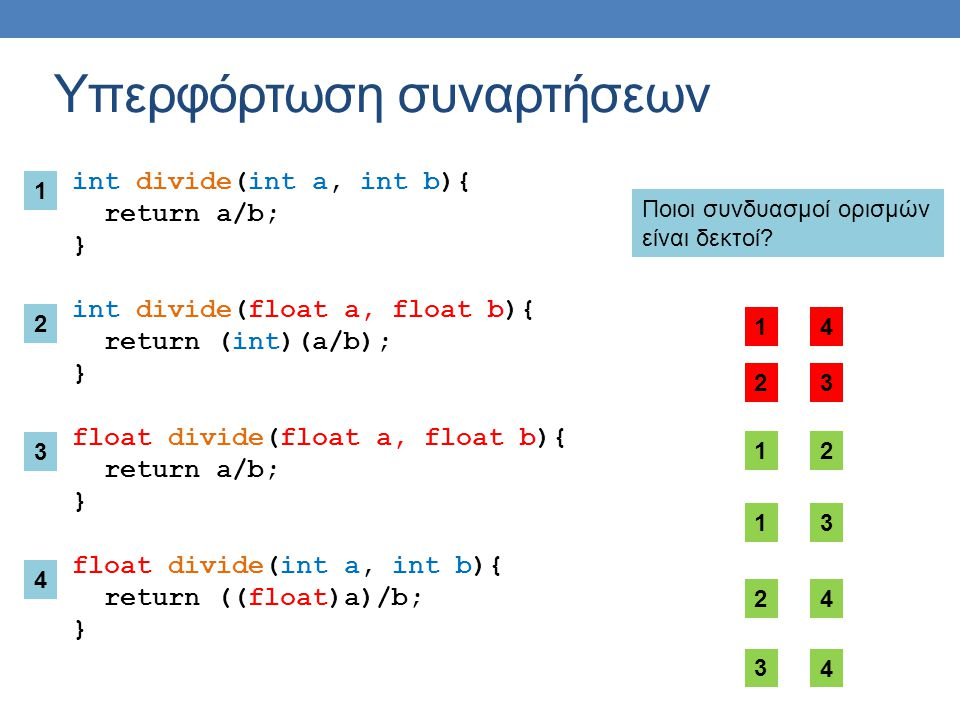 Υπερφόρτωση συναρτήσεων int divide(int a, int b){ return a/b; } int divide(float a, float b){ return (int)(a/b); } float divide(float a, float b){ return a/b; } float divide(int a, int b){ return ((float)a)/b; } Ποιοι συνδυασμοί ορισμών είναι δεκτοί.