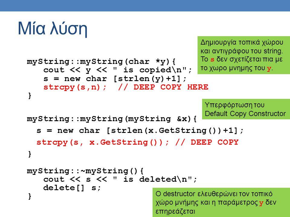 Μία λύση myString::myString(char *y){ cout << y << is copied\n ; s = new char [strlen(y)+1]; strcpy(s,n); // DEEP COPY HERE } myString::myString(myString &x){ s = new char [strlen(x.GetString())+1]; strcpy(s, x.GetString()); // DEEP COPY } myString::~myString(){ cout << s << is deleted\n ; delete[] s; } Υπερφόρτωση του Default Copy Constructor Δημιουργία τοπικά χώρου και αντιγράφου του string.