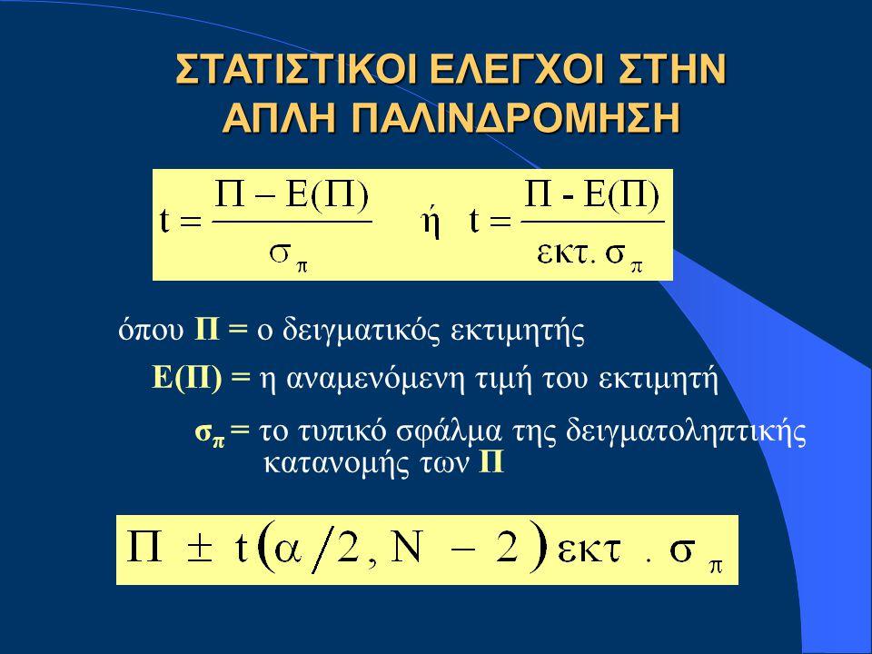ΣΤΑΤΙΣΤΙΚΟΙ ΕΛΕΓΧΟΙ ΣΤΗΝ ΑΠΛΗ ΠΑΛΙΝΔΡΟΜΗΣΗ όπου Π = ο δειγματικός εκτιμητής Ε(Π) = η αναμενόμενη τιμή του εκτιμητή σ π = το τυπικό σφάλμα της δειγματο