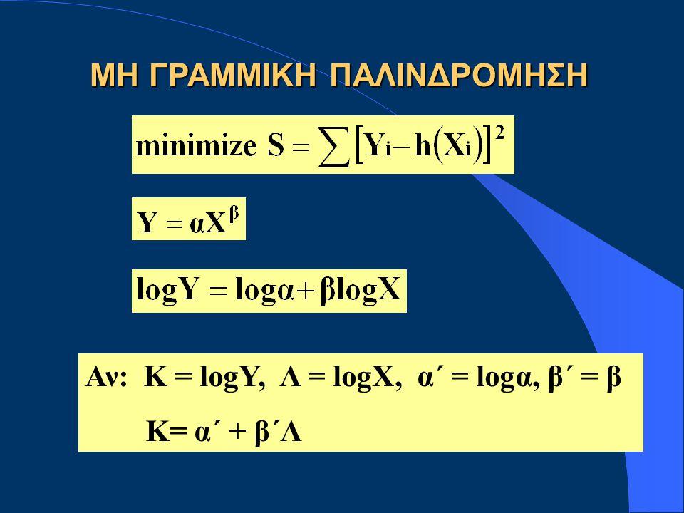 ΜΗ ΓΡΑΜΜΙΚΗ ΠΑΛΙΝΔΡΟΜΗΣΗ Αν: Κ = logY, Λ = logX, α΄ = logα, β΄ = β Κ= α΄ + β΄Λ