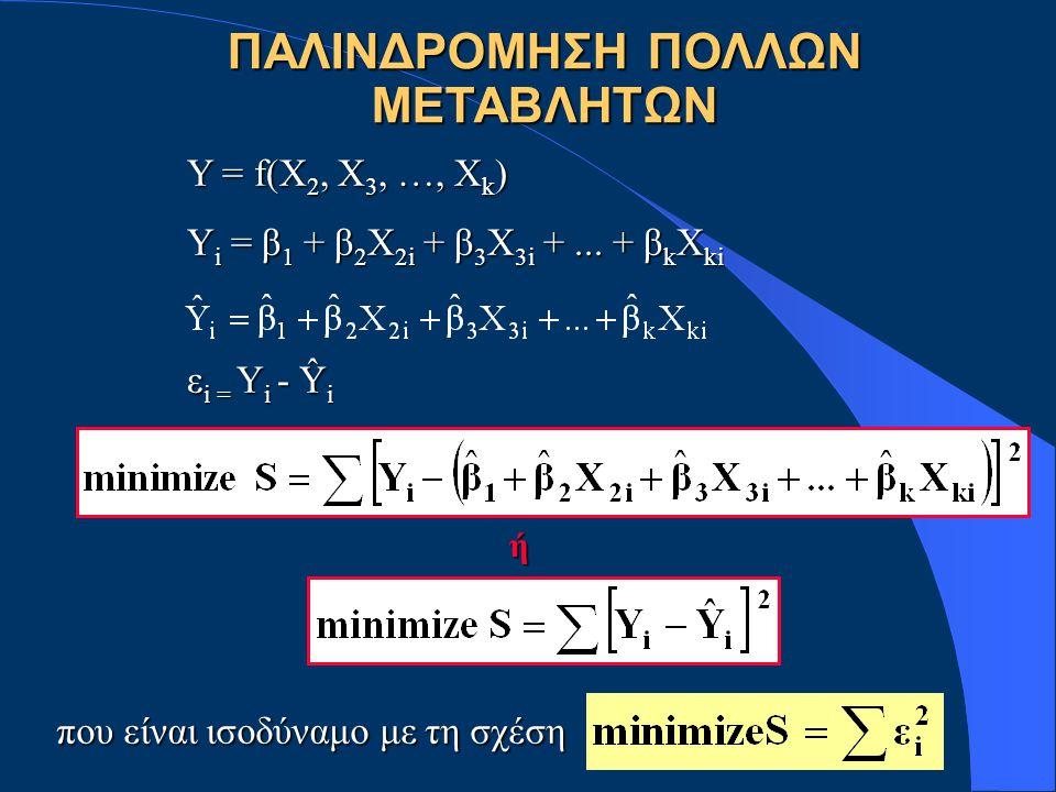 Υ = f(X 2, X 3, …, X k ) Υ i = β 1 + β 2 Χ 2i + β 3 Χ 3i +... + β k Χ ki ε i = Υ i - Ŷ i ΠΑΛΙΝΔΡΟΜΗΣΗ ΠΟΛΛΩΝ ΜΕΤΑΒΛΗΤΩΝ ή που είναι ισοδύναμο με τη σχ