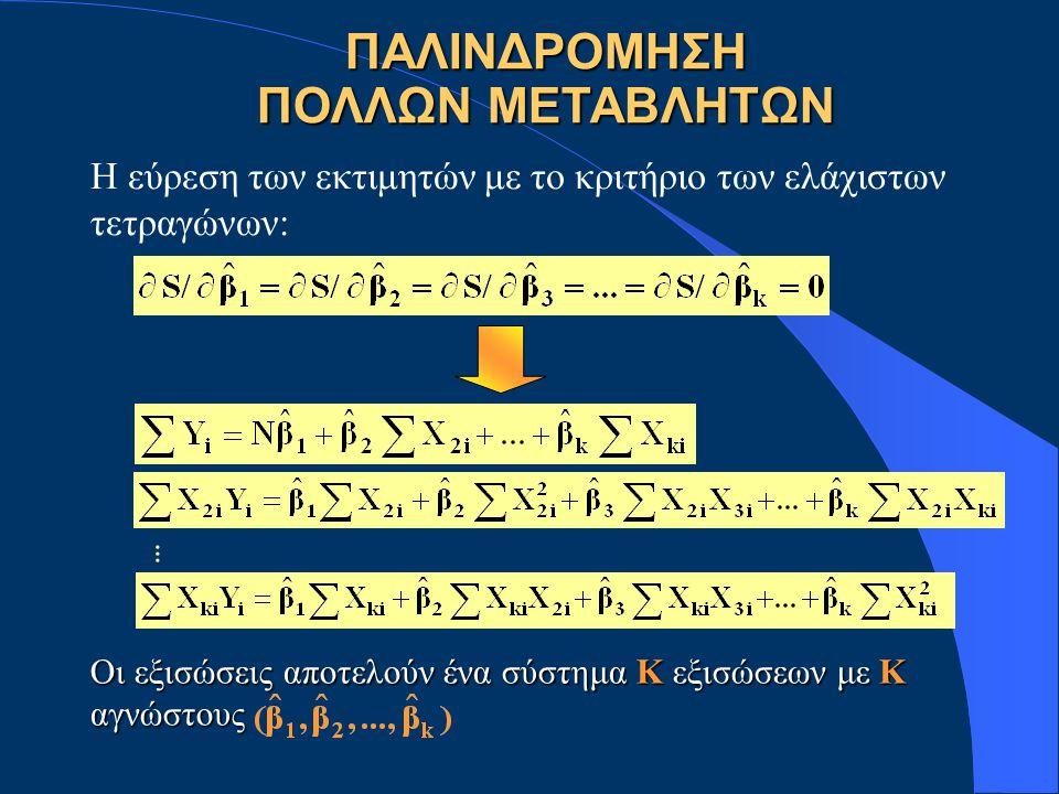 ΠΑΛΙΝΔΡΟΜΗΣΗ ΠΟΛΛΩΝ ΜΕΤΑΒΛΗΤΩΝ Η εύρεση των εκτιμητών με το κριτήριο των ελάχιστων τετραγώνων: ······ Οι εξισώσεις αποτελούν ένα σύστημα Κ εξισώσεων μ