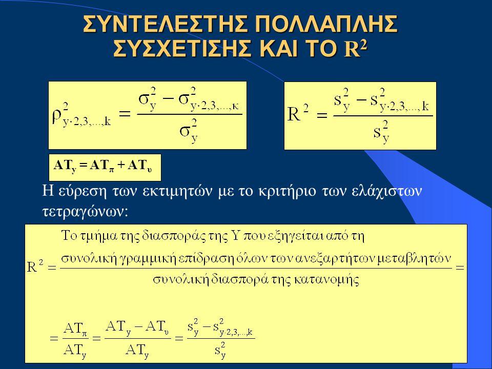 ΣΥΝΤΕΛΕΣΤΗΣ ΠΟΛΛΑΠΛΗΣ ΣΥΣΧΕΤΙΣΗΣ ΚΑΙ ΤΟ R 2 Η εύρεση των εκτιμητών με το κριτήριο των ελάχιστων τετραγώνων: ΑT y = ΑT π + ΑT υ