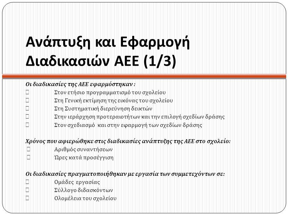 Ανάπτυξη και Εφαρμογή Διαδικασιών ΑΕΕ (1/3) Οι διαδικασίες της ΑΕΕ εφαρμόστηκαν :  Στον ετήσιο προγραμματισμό του σχολείου  Στη Γενική εκτίμηση της