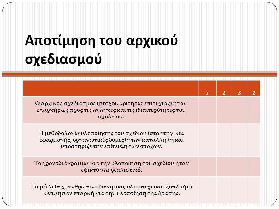 Αποτίμηση του αρχικού σχεδιασμού 1234 Ο αρχικός σχεδιασμός (στόχοι, κριτήρια επιτυχίας) ήταν επαρκής ως προς τις ανάγκες και τις ιδιαιτερότητες του σχ