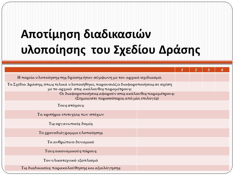 Αποτίμηση διαδικασιών υλοποίησης του Σχεδίου Δράσης 1234 Η πορεία υλοποίησης της δράσης ήταν σύμφωνη με τον αρχικό σχεδιασμό. Το Σχέδιο Δράσης, όπως τ