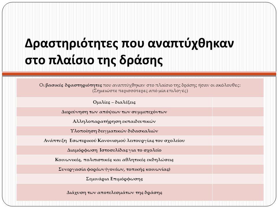Δραστηριότητες που αναπτύχθηκαν στο πλαίσιο της δράσης Οι βασικές δραστηριότητες που αναπτύχθηκαν στο πλαίσιο της δράσης ήσαν οι ακόλουθες: (Σημειώστε