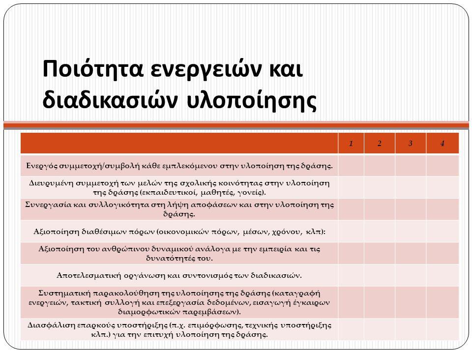 Ποιότητα ενεργειών και διαδικασιών υλοποίησης 1234 Ενεργός συμμετοχή/συμβολή κάθε εμπλεκόμενου στην υλοποίηση της δράσης. Διευρυμένη συμμετοχή των μελ