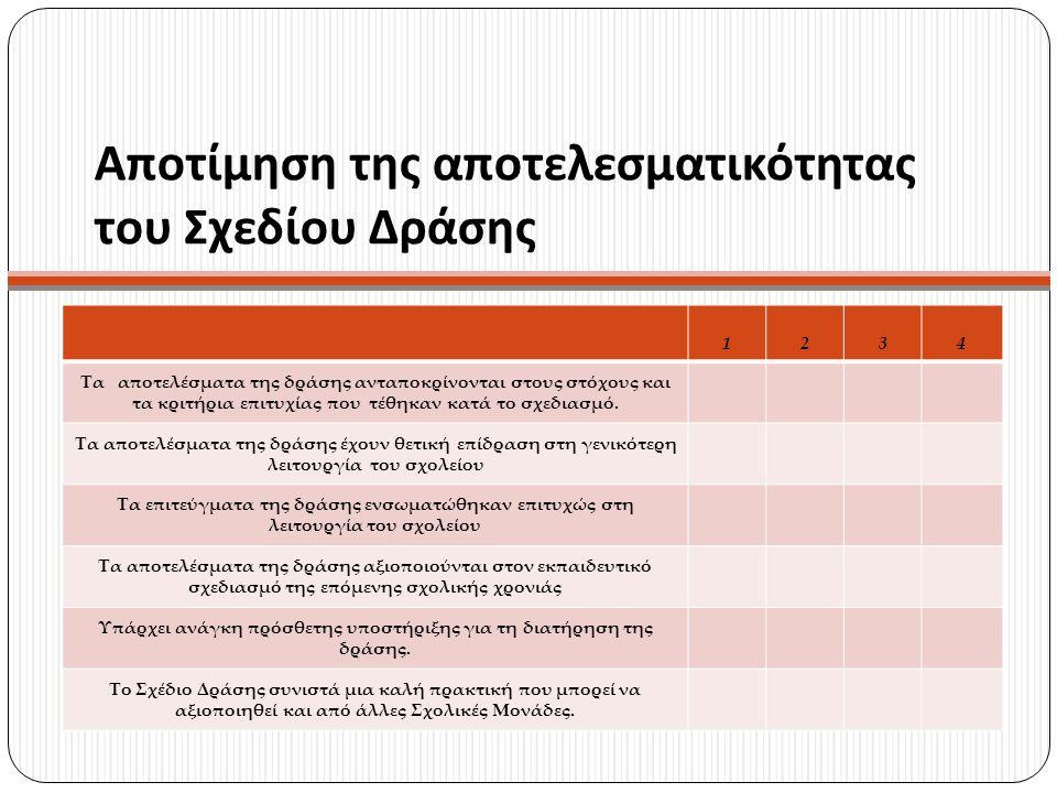 Αποτίμηση της αποτελεσματικότητας του Σχεδίου Δράσης 1234 Τα αποτελέσματα της δράσης ανταποκρίνονται στους στόχους και τα κριτήρια επιτυχίας που τέθηκ