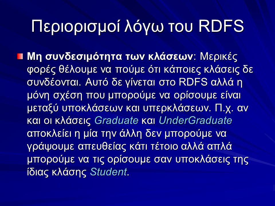 Περιορισμοί λόγω του RDFS Μη συνδεσιμότητα των κλάσεων: Μερικές φορές θέλουμε να πούμε ότι κάποιες κλάσεις δε συνδέονται.