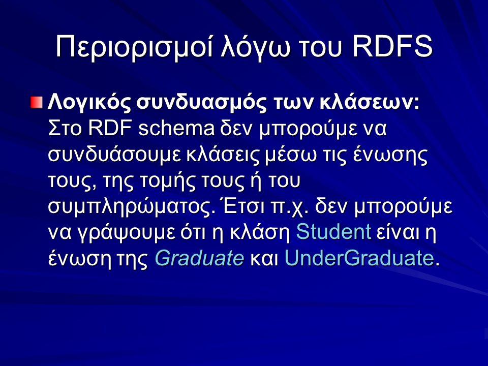 Περιορισμοί λόγω του RDFS Λογικός συνδυασμός των κλάσεων: Στο RDF schema δεν μπορούμε να συνδυάσουμε κλάσεις μέσω τις ένωσης τους, της τομής τους ή του συμπληρώματος.