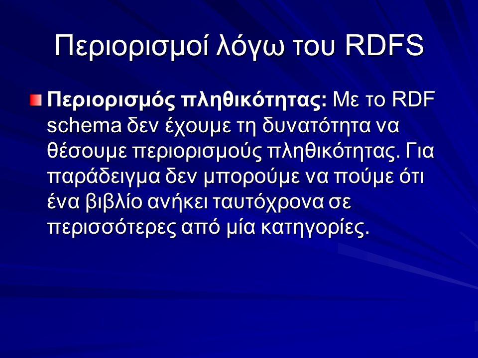 Περιορισμοί λόγω του RDFS Περιορισμός πληθικότητας: Με το RDF schema δεν έχουμε τη δυνατότητα να θέσουμε περιορισμούς πληθικότητας.